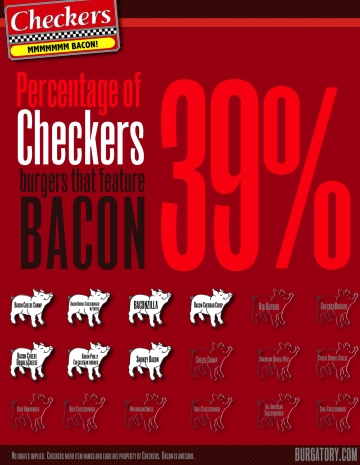 checkersinfographic